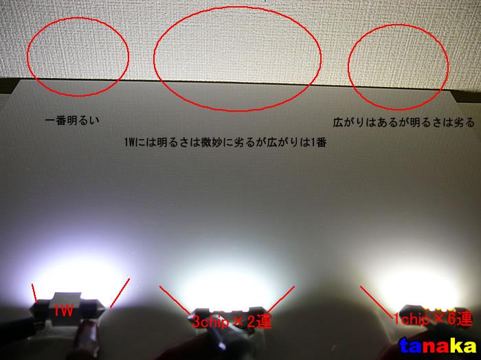 画像3: 1W白ルームランプ31mm 36mm